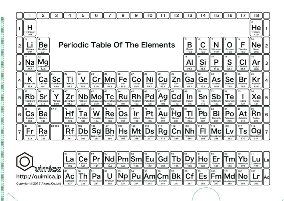 Clear Periodic Table Of Elements Cablo Commongroundsapex Co